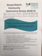 Community Governance Review
